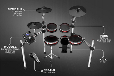 Alesis Crimson Mesh Kit Five-Piece Electronic Drum Kit with Mesh Heads