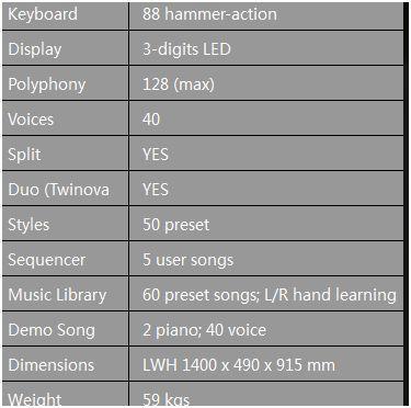 Medeli 420BK Upright Digital Piano